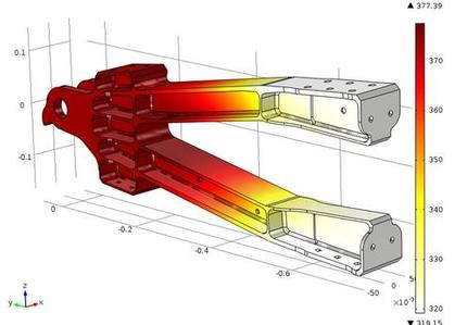 ophtae-mrc-research-heat-mass-transfer