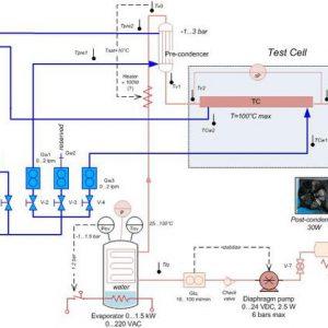 ophtae-mrc-research-heat-mass-transfer-setup