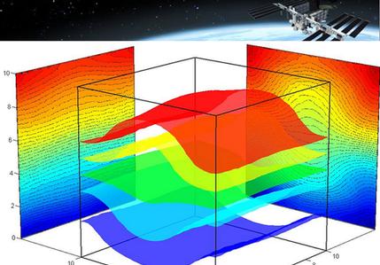 ividil-mrc-research-hydrodynamics-instabilities