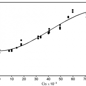 ividil-mrc-research-hydrodynamics-instabilities-heat-transfer-vibration
