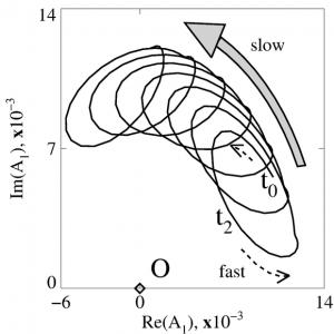 jeremi-mrc-research-hydrodynamics-instabilities-bimodal-instabilities