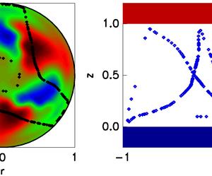 jeremi-mrc-research-hydrodynamics-instabilities-pas