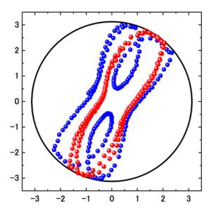 jeremi-mrc-research-hydrodynamics-instabilities-rotating-coorinate-system-ratio