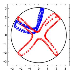 jeremi-mrc-research-hydrodynamics-instabilities-laboratory-ratio