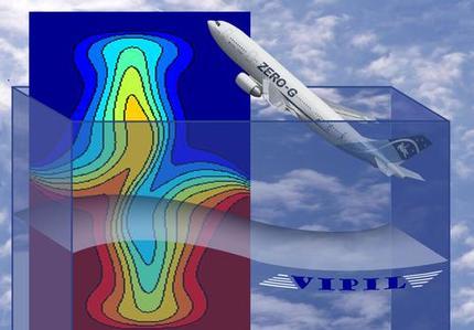vipil-mrc-research-hydrodynamics-instabilities