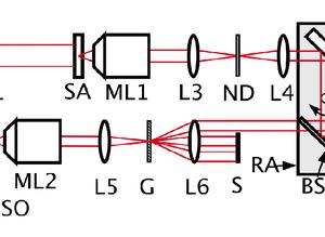 holoflow1-mrc-research-optical-metrology-optical-setup-dhm