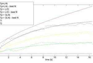 qnem-experimental-results
