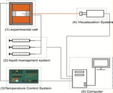 qnem-schematic